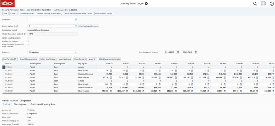 Bedarfsvorplanung in SAP Business ByDesign - Grundlagen