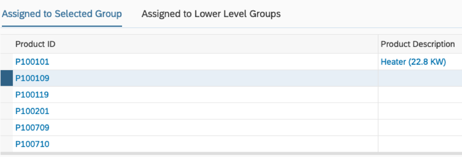 Grouping products by Product Groups in SAP Business ByDesign